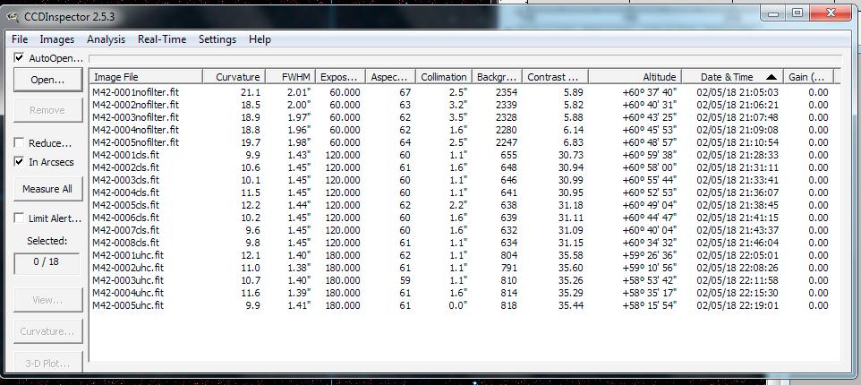 Comparativa sin filtros, con CLS y con UHC